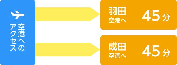 空港へのアクセス 羽田空港へ45分、成田空港へ45分